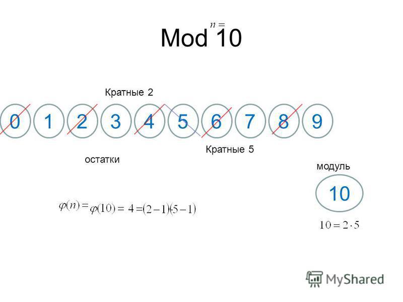 Mod 10 0123456789 10 остатки модуль Кратные 2 Кратные 5
