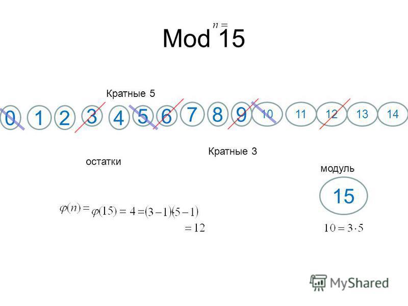 Mod 15 012 3 4 56 789 1515 остатки модуль Кратные 5 Кратные 3 1011121314