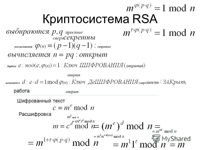 Криптосистема RSA работа Шифрованный текст Расшифровка