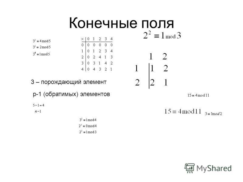 3 – порождающий элемент p-1 (обратимых) элементов