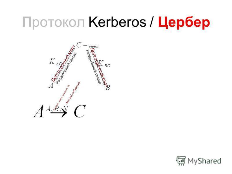 Протокол Kerberos / Цербер Долгосрочный ключ Разделённый секрет Долгосрочный ключ Разделённый секрет А желает иметь общение сВ - Метка Сообщения