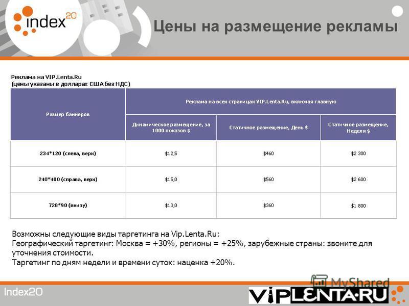 Цены на размещение рекламы Возможны следующие виды таргетинга на Vip.Lenta.Ru: Географический таргетинг: Москва = +30%, регионы = +25%, зарубежные страны: звоните для уточнения стоимости. Таргетинг по дням недели и времени суток: наценка +20%.