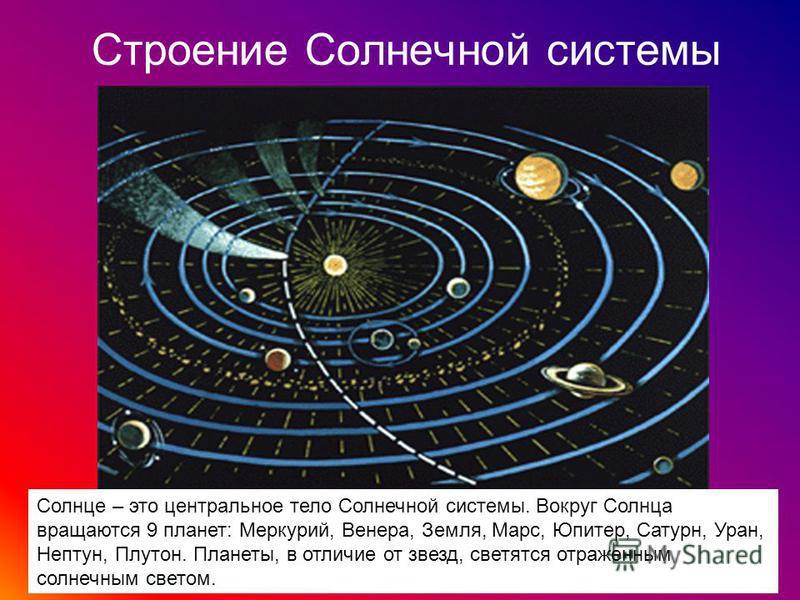 Солнце – газовый шар, на 72% состоящий из водорода, остальную часть составляет гелий. Диаметр Солнца = 1 392 000 км. Солнце – это огромная атомная печь, температура которой по мере приближения к ядру возрастает с 5900 до 15 миллионов градусов. Только