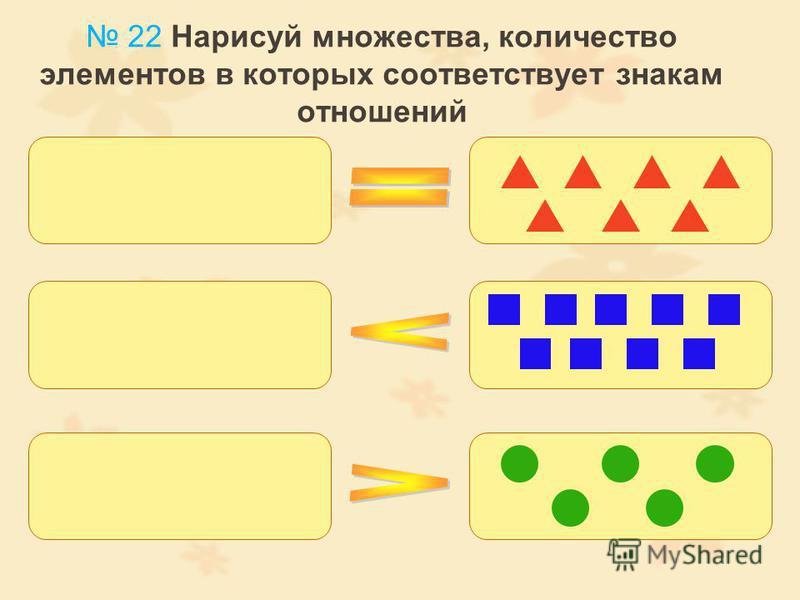 22 Нарисуй множества, количество элементов в которых соответствует знакам отношений