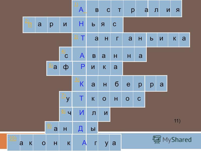 1) 3) 6) 2) Т а н г а н ь и к а п а р и Н ь я с А в с т р а л и я 4) с А в а н н а 5) а ф Р и к а К а н б е р р а 7) у Т к о н о с 8) ч И л и 9) а н Д ы 10) а к о н к А г у а 11)