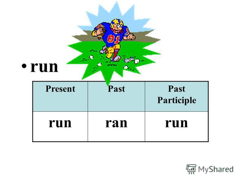 run PresentPastPast Participle runranrun