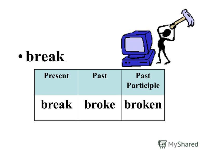 break PresentPastPast Participle breakbrokebroken