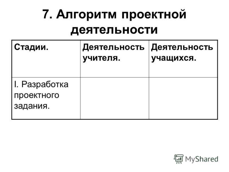 7. Алгоритм проектной деятельности Стадии.Деятельность учителя. Деятельность учащихся. I. Разработка проектного задания.