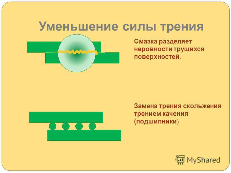 Уменьшение силы трения Смазка разделяет неровности трущихся поверхностей. Замена трения скольжения трением качения (подшипники )