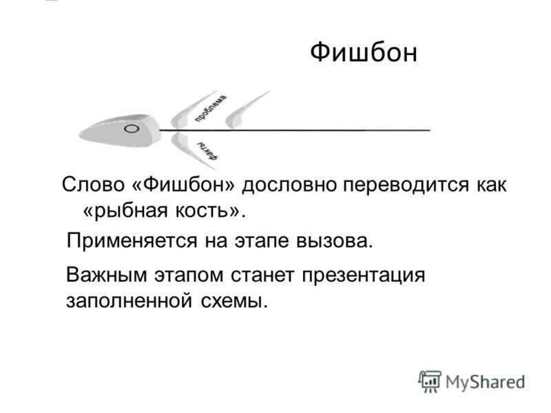 Фишбон Применяется на этапе вызова. Слово «Фишбон» дословно переводится как «рыбная кость». Важным этапом станет презентация заполненной схемы.