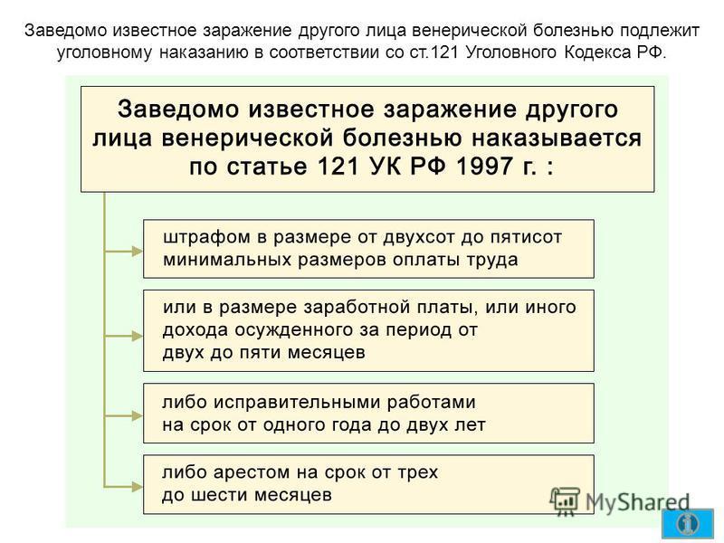 Заведомо известное заражение другого лица венерической болезнью подлежит уголовному наказанию в соответствии со ст.121 Уголовного Кодекса РФ.