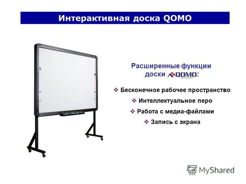Расширенные функции доски : Бесконечное рабочее пространство Интеллектуальное перо Работа с медиа-файлами Запись с экрана Интерактивная доска QOMO