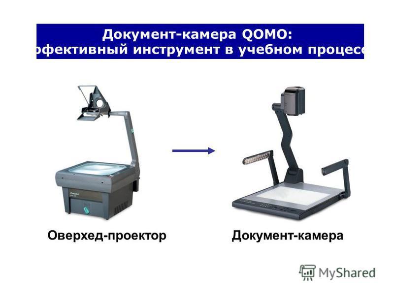 Документ-камера QOMO: Эффективный инструмент в учебном процессе Документ-камера Оверхед-проектор