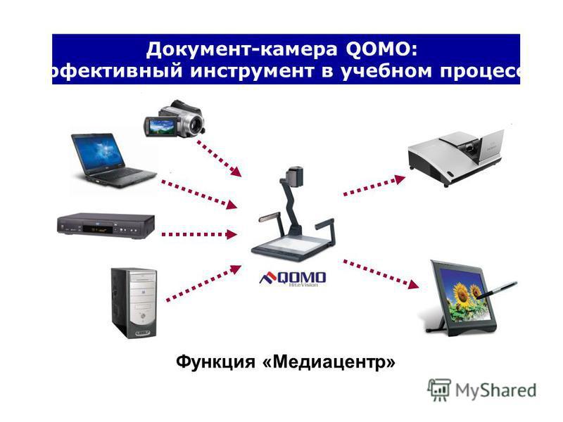 Документ-камера QOMO: Эффективный инструмент в учебном процессе Функция «Медиацентр»