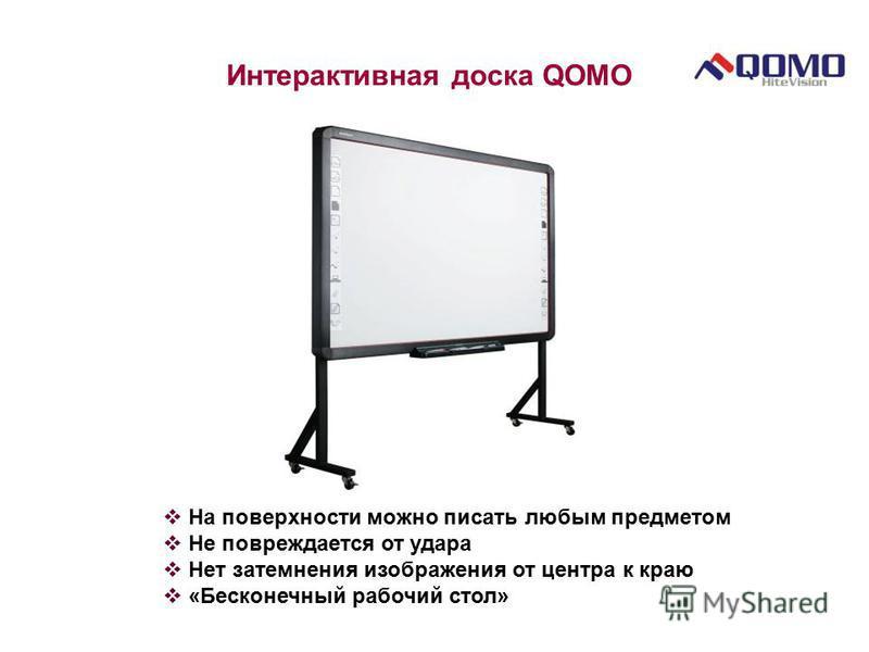Интерактивная доска QOMO На поверхности можно писать любым предметом Не повреждается от удара Нет затемнения изображения от центра к краю «Бесконечный рабочий стол»