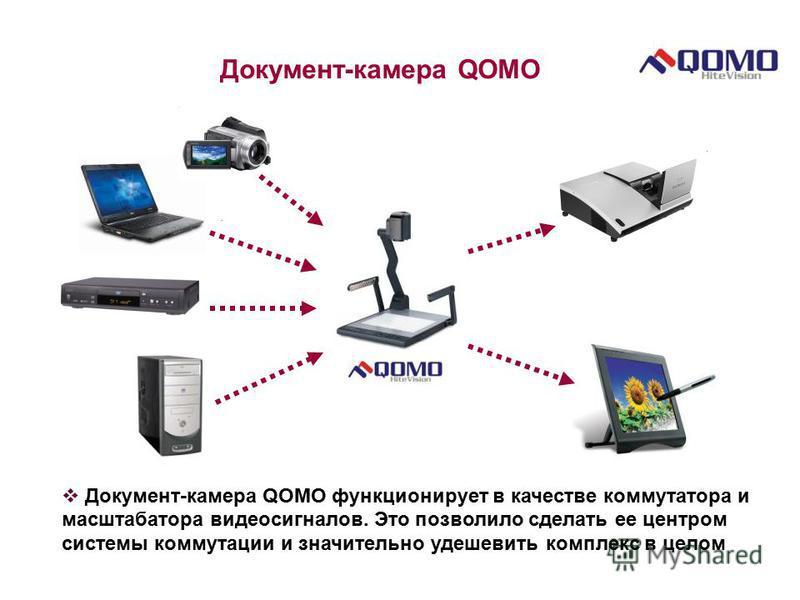 Документ-камера QOMO функционирует в качестве коммутатора и масштабатора видеосигналов. Это позволило сделать ее центром системы коммутации и значительно удешевить комплекс в целом Документ-камера QOMO