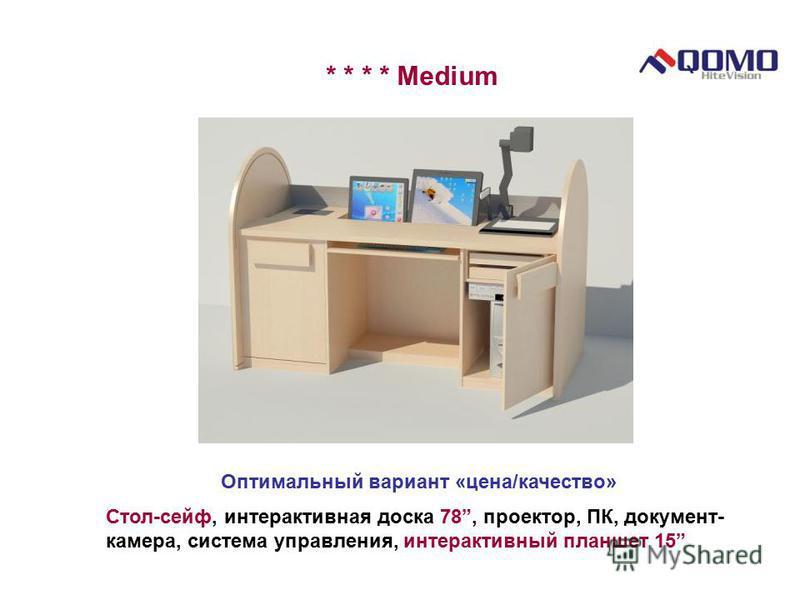 * * * * Medium Оптимальный вариант «цена/качество» Стол-сейф, интерактивная доска 78, проектор, ПК, документ- камера, система управления, интерактивный планшет 15