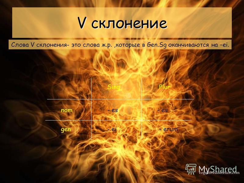 V склонение Слова V склонения- это слова ж.р.,которые в Gen.Sg оканчиваются на –ei. Sing nom gen Plur - es - ei - es - erum
