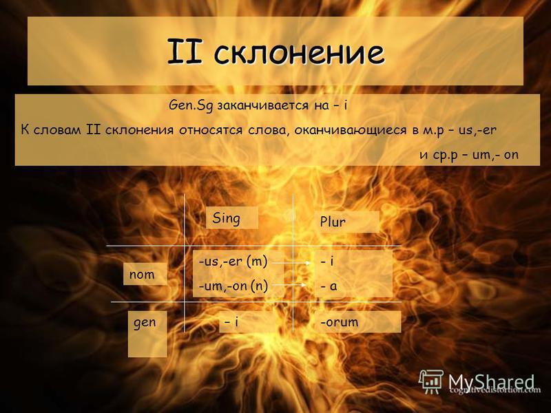 II склонение Gen.Sg заканчивается на – i К словам II склонения относятся слова, оканчивающиеся в м.р – us,-er и ср.р – um,- on Sing Plur nom gen -us,-er (m) -um,-on (n) – i - - i - a -orum