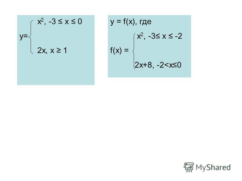 x 2, -3 x 0 y= 2x, x 1 y = f(x), где x 2, -3 x -2 f(x) = 2x+8, -2<x0