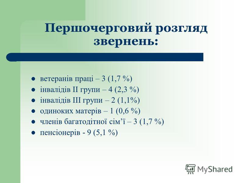 Першочерговий розгляд звернень: ветеранів праці – 3 (1,7 %) інвалідів ІІ групи – 4 (2,3 %) інвалідів ІІІ групи – 2 (1,1%) одиноких матерів – 1 (0,6 %) членів багатодітної сімї – 3 (1,7 %) пенсіонерів - 9 (5,1 %)