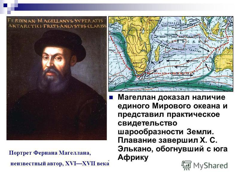 Портрет Фернана Магеллана, неизвестный автор, XVIXVII века́ Магеллан доказал наличие единого Мирового океана и представил практическое свидетельство шарообразности Земли. Плавание завершил Х. С. Элькано, обогнувший с юга Африку