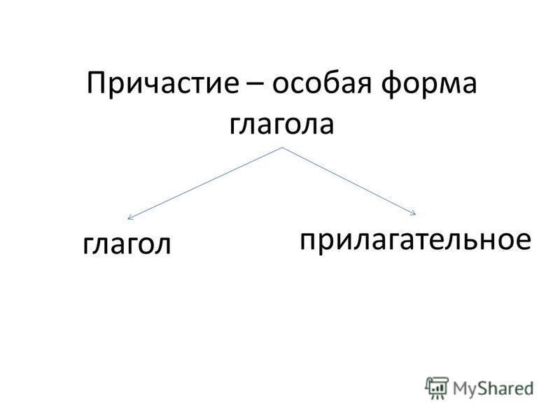 Причастие – особая форма глагола глагол прилагательное