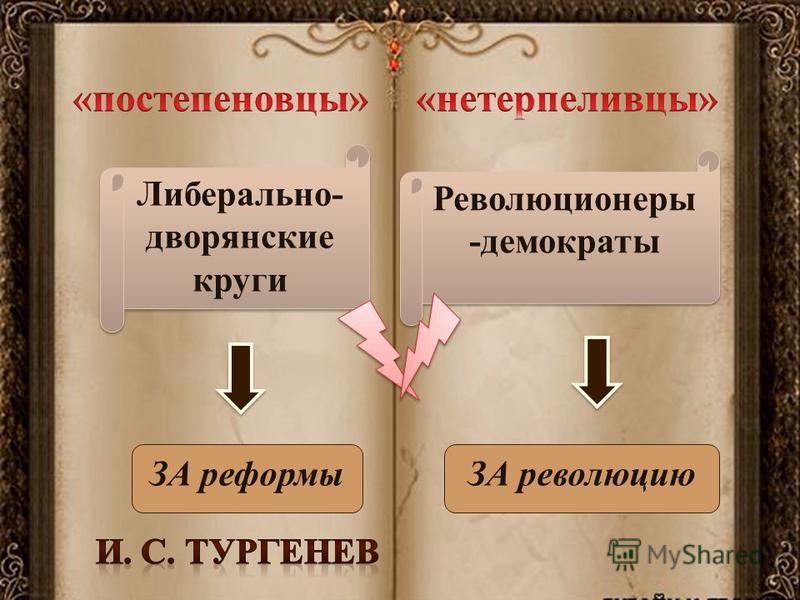 Либерально- дворянские круги Революционеры -демократы ЗА реформыЗА революцию