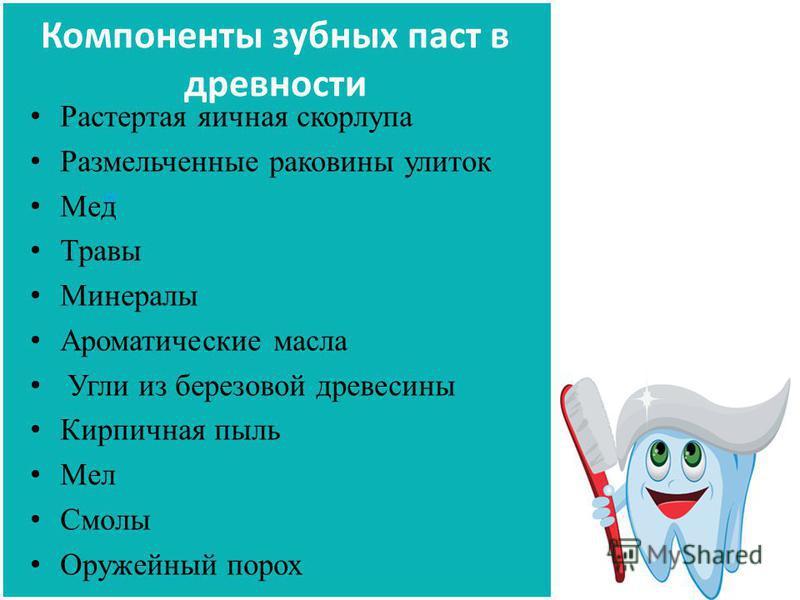Компоненты зубных паст в древности Растертая яичная скорлупа Размельченные раковины улиток Мед Травы Минералы Ароматические масла Угли из березовой древесины Кирпичная пыль Мел Смолы Оружейный порох