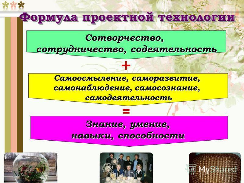 Формула проектной технологии Сотворчество, сотрудничество, со деятельность + Самоосмыление, саморазвитие, самонаблюдение, самосознание, самодеятельность Знание, умение, навыки, способности =