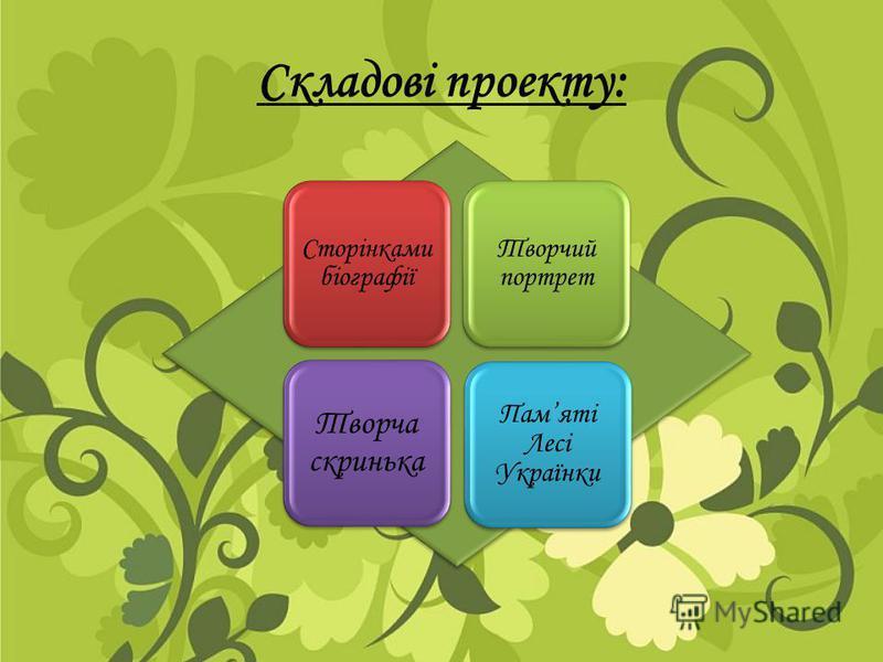 Складові проекту: Сторінками біографії Творчий портрет Творча скринька Памяті Лесі Українки