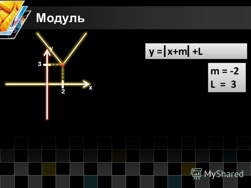 Модуль у х y = x+m +L m = -2 L = 3 m = -2 L = 3 2 3