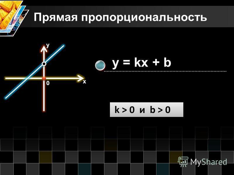 Прямая пропорциональность у х y = kx + b 0 k > 0 и b > 0