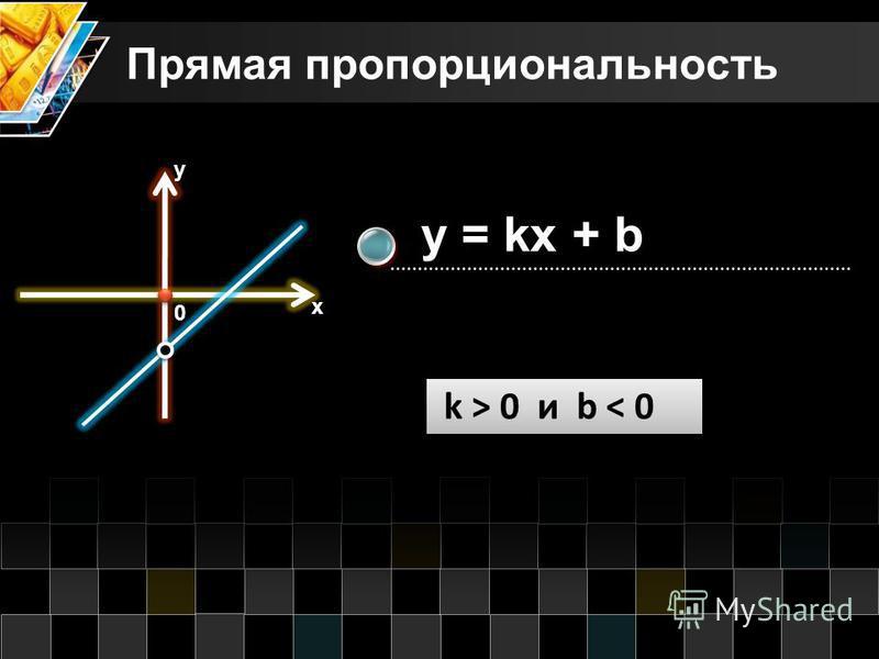 Прямая пропорциональность у х y = kx + b 0 k > 0 и b < 0