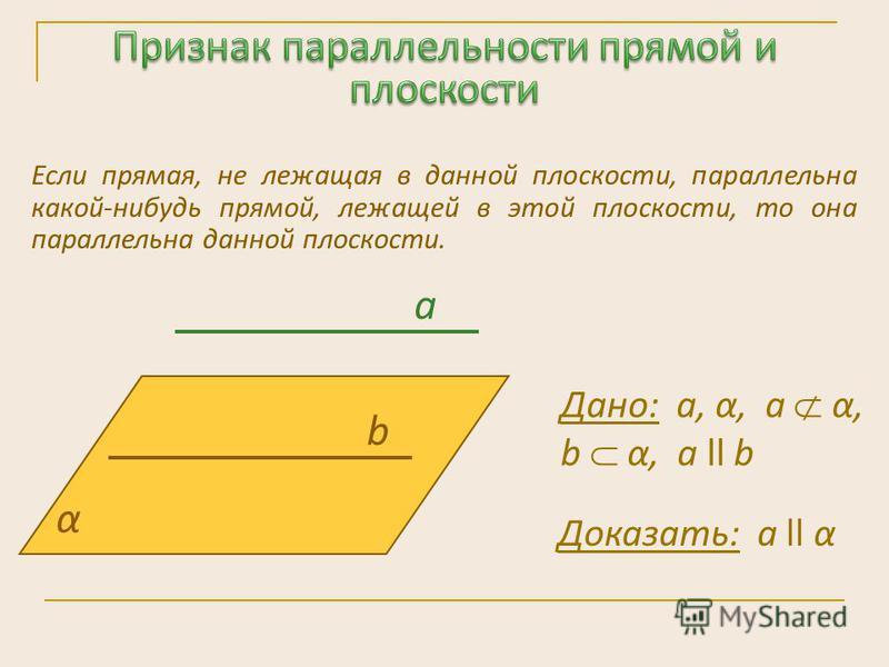Если прямая, не лежащая в данной плоскости, параллельна какой-нибудь прямой, лежащей в этой плоскости, то она параллельна данной плоскости. α a Дано: а, α, a α, b α, а ll b b Доказать: а ll α