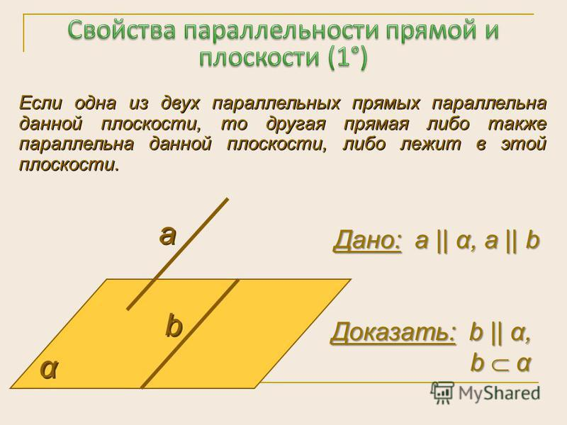 Если одна из двух параллельных прямых параллельна данной плоскости, то другая прямая либо также параллельна данной плоскости, либо лежит в этой плоскости. α α Дано: а    α, а    b Доказать: b    α, b α b α а а b b