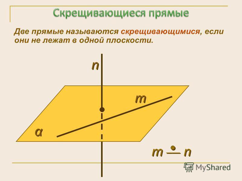 Две прямые называются скрещивающимися, если они не лежат в одной плоскости. α α n n m m m – n