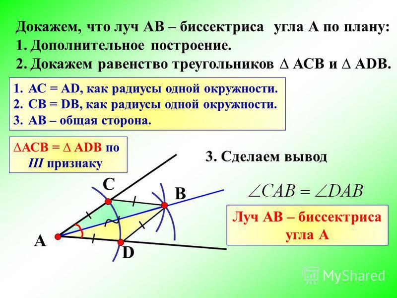 Докажем, что луч АВ – биссектриса угла А по плану: 1. Дополнительное построение. 2. Докажем равенство треугольников АСВ и АDB. 3. Сделаем вывод А В С D 1. АС = АD, как радиусы одной окружности. 2. СВ = DB, как радиусы одной окружности. 3. АВ – общая