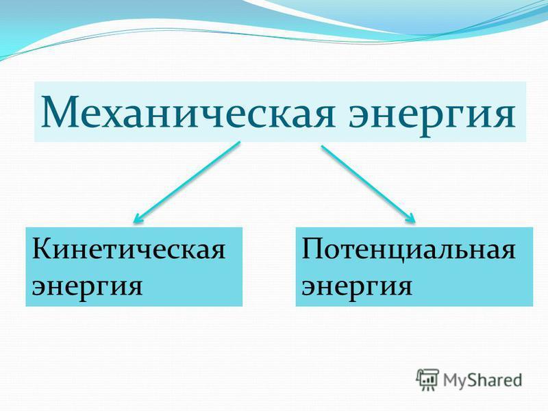 Механическая энергия Кинетическая энергия Потенциальная энергия