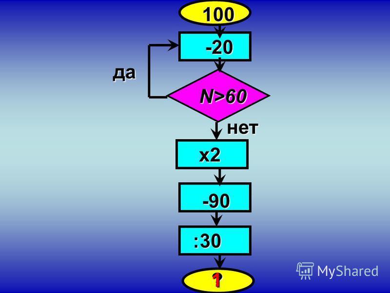 да нет 100-20 х 2 N>60N>60N>60N>60 -90 :30 ?1