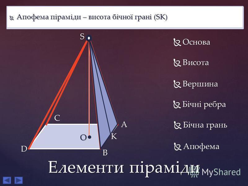 Елементи піраміди Основа піраміди – довільний многокутник, над площиною якого розміщено вершину піраміди (ABCD) Основа піраміди – довільний многокутник, над площиною якого розміщено вершину піраміди (ABCD) Висота піраміди – перпендикуляр, опущений з