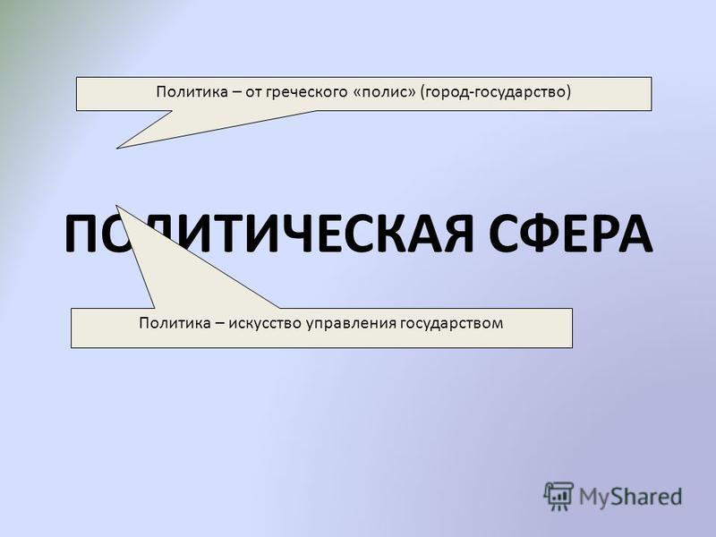 ПОЛИТИЧЕСКАЯ СФЕРА Политика – от греческого «полис» (город-государство) Политика – искусство управления государством