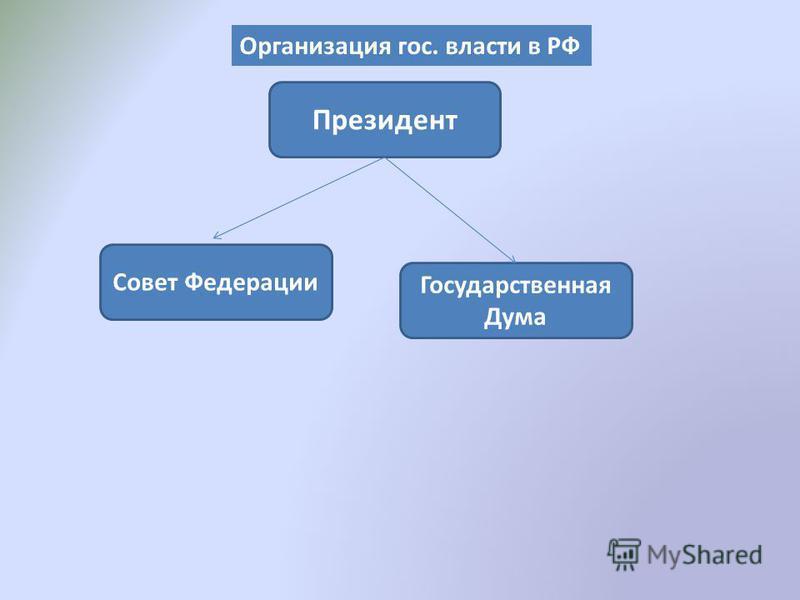 Организация гос. власти в РФ Президент Совет Федерации Государственная Дума