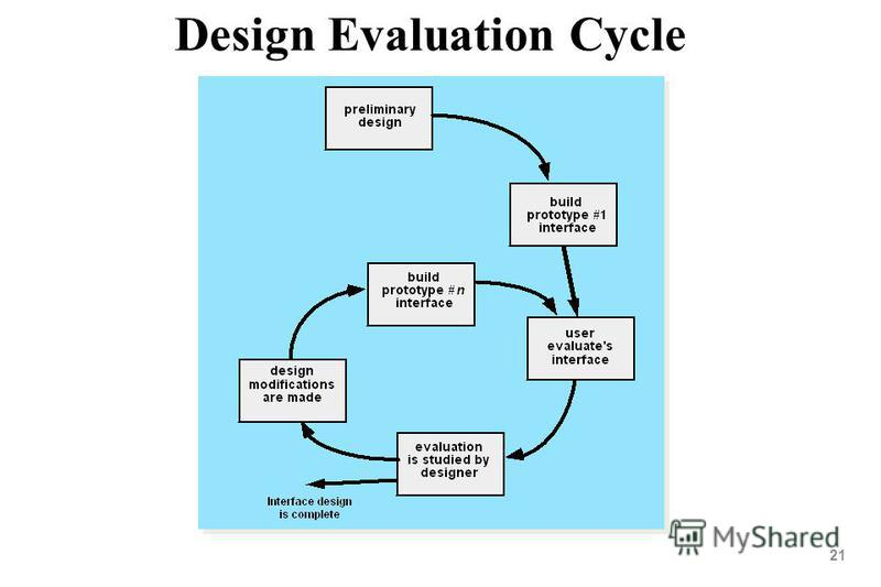 21 Design Evaluation Cycle