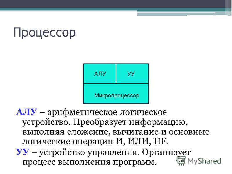 Процессор АЛУ – арифметическое логическое устройство. Преобразует информацию, выполняя сложение, вычитание и основные логические операции И, ИЛИ, НЕ. УУ – устройство управления. Организует процесс выполнения программ. АЛУУУ Микропроцессор