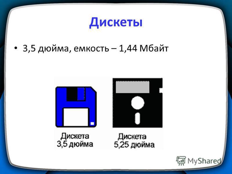 Дискеты 3,5 дюйма, емкость – 1,44 Мбайт