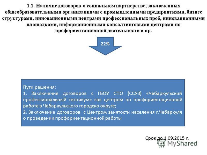 1.1. Наличие договоров о социальном партнерстве, заключенных общеобразовательными организациями с промышленными предприятиями, бизнес структурами, инновационными центрами профессиональных проб, инновационными площадками, информационными консалтинговы