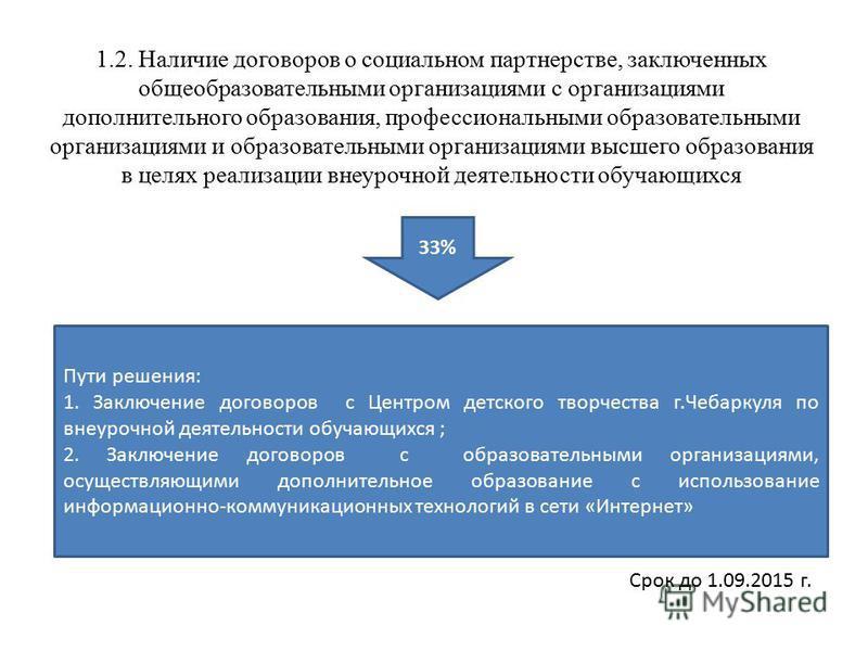 1.2. Наличие договоров о социальном партнерстве, заключенных общеобразовательными организациями с организациями дополнительного образования, профессиональными образовательными организациями и образовательными организациями высшего образования в целях