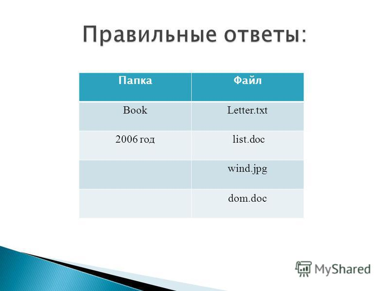 Папка Файл BookLetter.txt 2006 год list.doc wind.jpg dom.doc