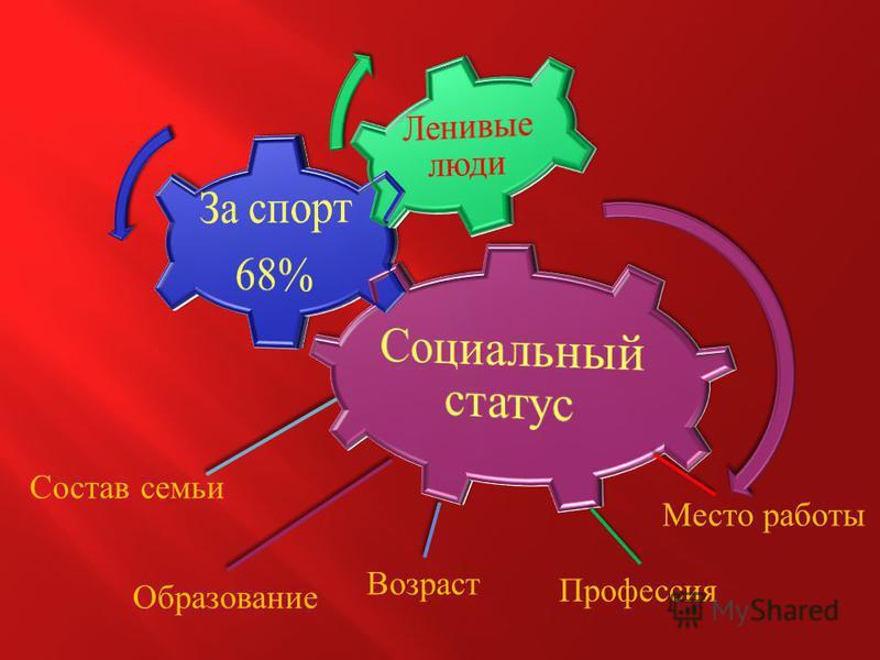 Состав семьи Место работы Образование Профессия Возраст